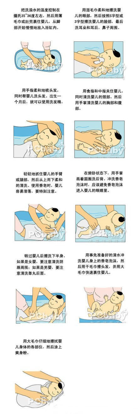 育儿经验尿布裹法图解