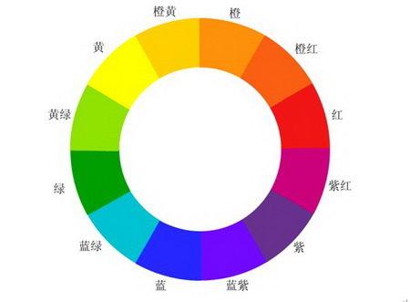 玩搭配之色彩