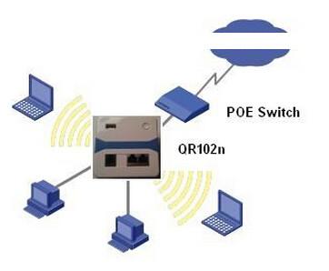 式appoe供电接线方法(网线接法以568a568b位标准)