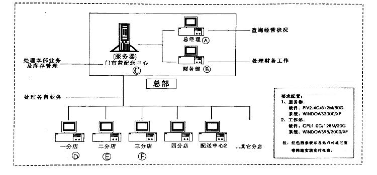 电路 电路图 电子 原理图 750_349