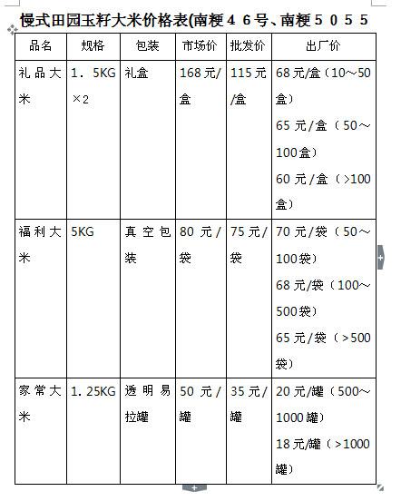 慢式田园玉籽大米价格表(南粳46号,南粳5055)