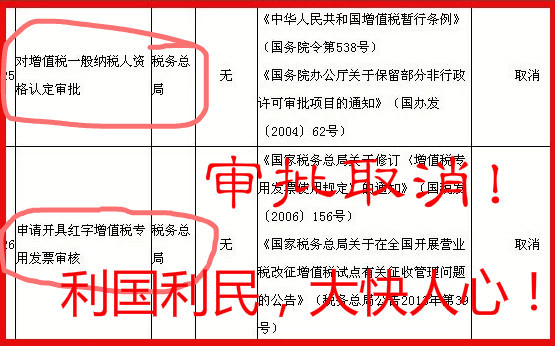 如何取消红字增值税专用发票申请红字增值票申请单图片