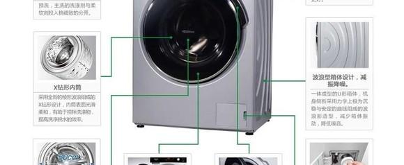 松下洗衣机xqg80-e8155变频