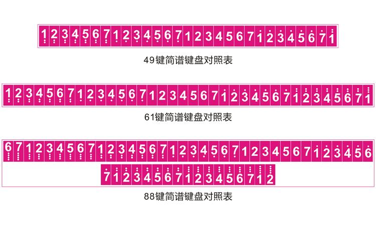 标准钢琴88键手卷钢琴键盘贴纸对照表61键钢琴贴纸49