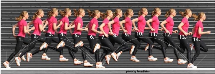 跑步必看----跑步的正确姿势--身体动作篇