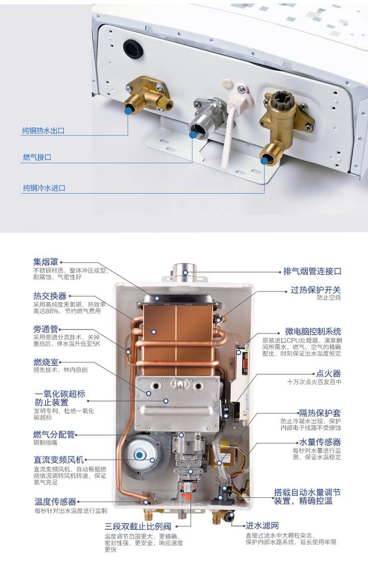 rinnai/林内 jsq32-22ca 16升燃气热水器天然气恒温 强排防冻图片