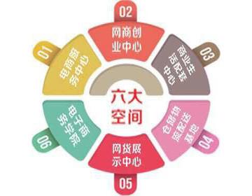 电商平?_润土电商平台